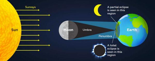 eclipse-illus